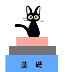 kiso-gazou